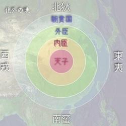 中華思想概念図.jpg